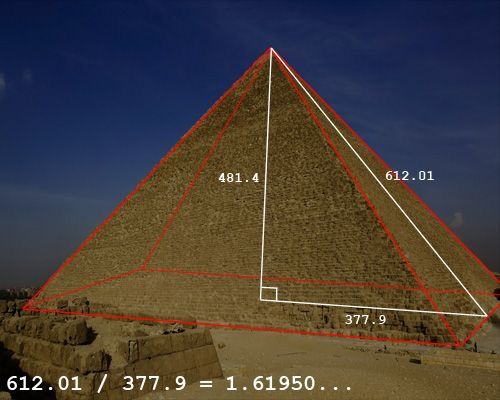 Golden ratio and the pyramid
