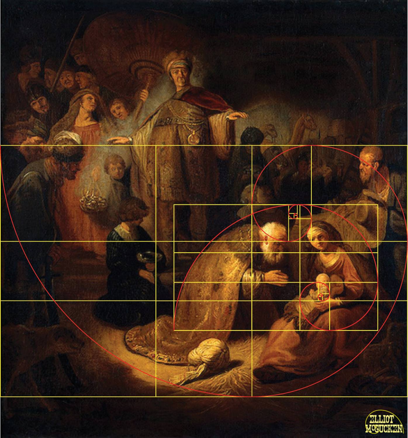 Golden ratio in Myths of the Magi painting