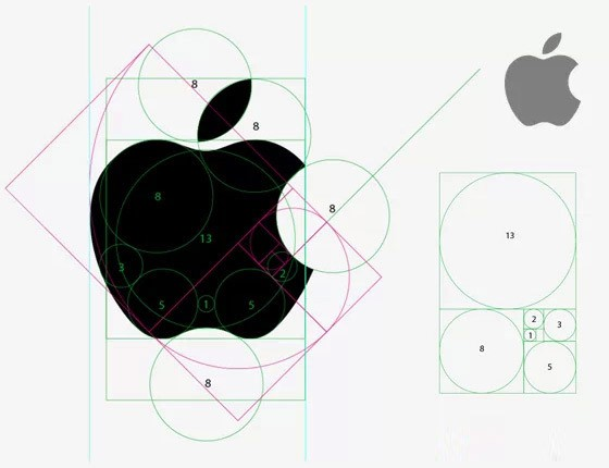 Golden ratio in apple logo